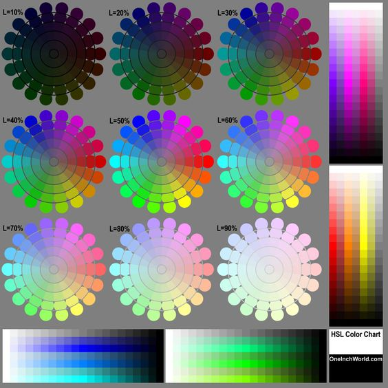 color gamut mapping - Google 検索