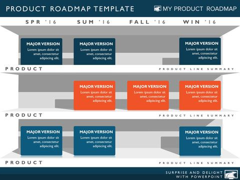 Four Phase Strategic Product Timeline Roadmap PowerPoint Diagram - career timeline template