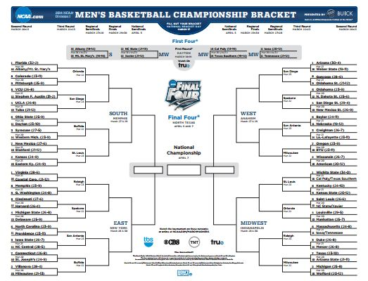 Lots Of Choices For Printable March Madness Brackets Ncaa Tournament Basketball Bracket March Madness