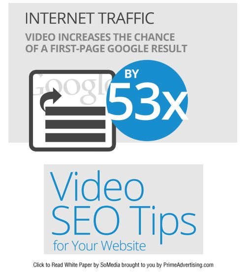 Use Video to increase your Google ranking #seotips