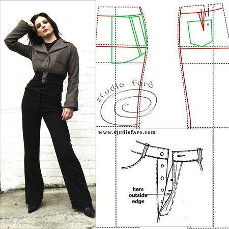 Pockets, Fly Fronts, Waistbands & Leg Shape - Basic #PatternMaking TROUSERS - Introductory #sydney #marrickville