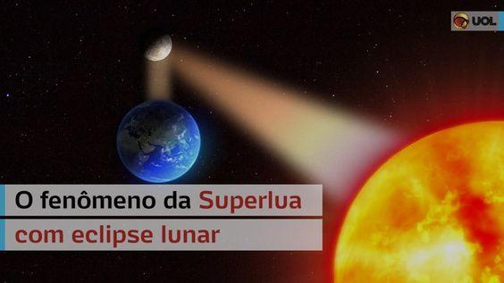 No dia 27 de setembro de 2015 ocorrerá o eclipse lunar total, quando a sombra da terra encobrirá a superlua. O fenômeno vai ficar visível em algumas partes da América do Norte, em toda a América do Sul, na Europa e África. O eclipse de uma superlua é muito raro e aconteceu apenas cinco vezes desde 1900, em 1910, 1928, 1946, 1964 e 1982. O próximo só vai acontecer em 2033. UOL Ciência e Saúde.