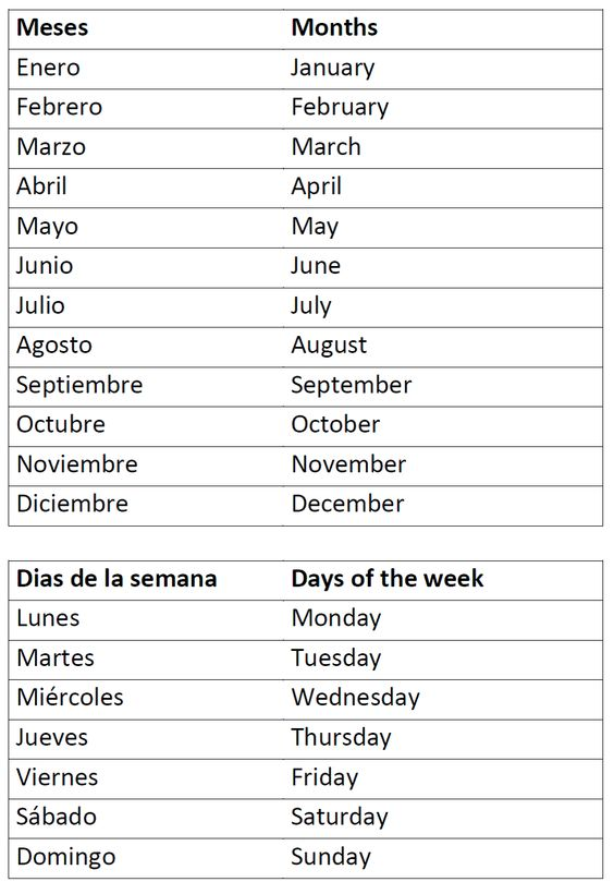 months of the year and days of the week spanish worksheets for w e pinterest the o 39 jays. Black Bedroom Furniture Sets. Home Design Ideas