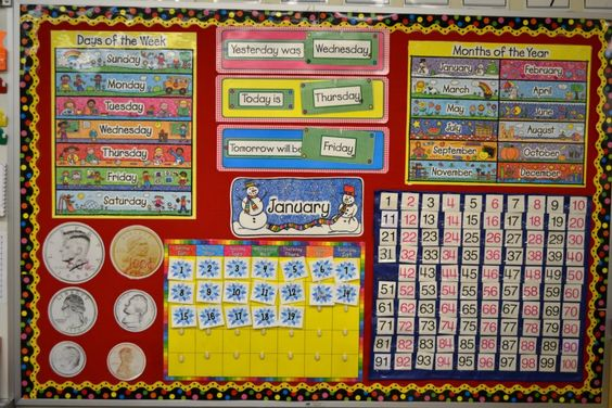 Kindergarten Calendar Math Routine : Morning routines mornings and bulletin boards on pinterest