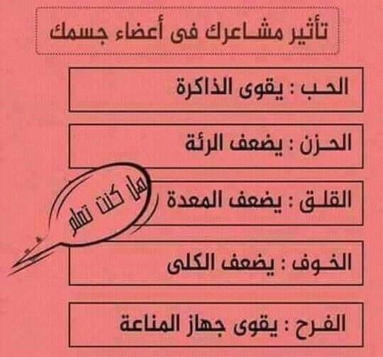 Pin By Yi On فضاء المعنى Social Security Card Cards Personalized Items