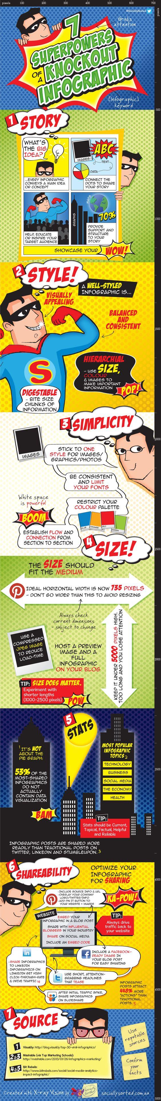 7 superpoderes de una impactante infografía vía: sociallysorted.com.au #infografia #infographic #marketing