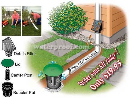 Gutter water drainage downspouts kits keep roof water for Gutter drainage system