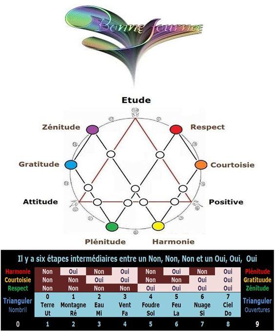 La résonance et la voie du Bouddha Cf83ce7079f1922fab520ccb30c33b09