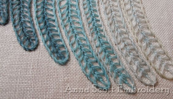 Wheat-ear stitch