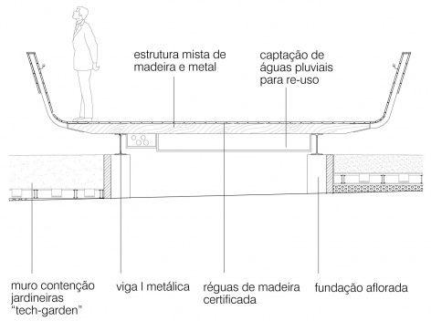 estrutura deck madeira - Pesquisa Google