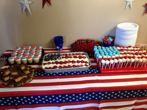 4th of july desserts dessert tables and fourth of july on for Fourth of july party dessert ideas