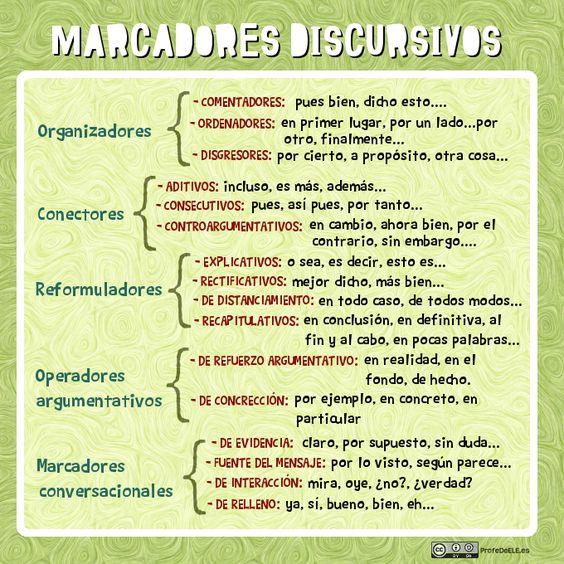 #MarcadoresDiscursivos en #espanol #spanish: