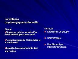 """Résultat de recherche d'images pour """"intimidation verbale"""":"""