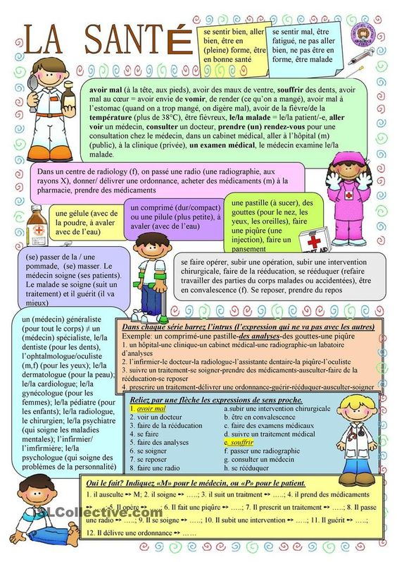 Vocabulaire – Corps – Santé – Maladies | À la française …