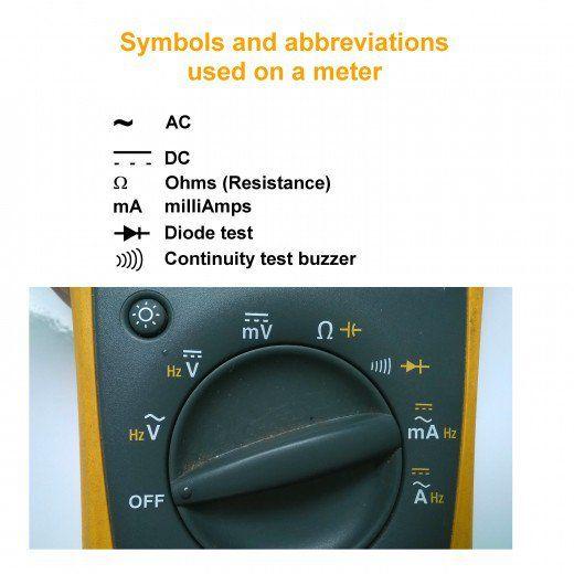 Symbols used on a DMM