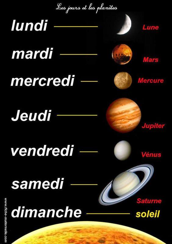 Mnémotechnie pour retenir le nom des planètes et leur position en lien avec les jours de la semaine: