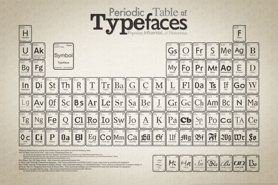 Periodic Table of Typefaces. Free Download!!