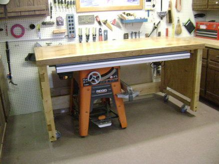 Ridgid 3650 Outfeed Table Solution I Ll Be Building This