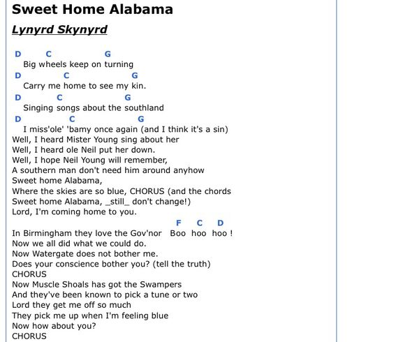 Banjo banjo tabs sweet home alabama : Sweet home, Alabama and Home on Pinterest