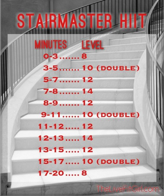 Stairmaster HIIT. 6/14 too hard. Halfway had to derail routine. Try again later.