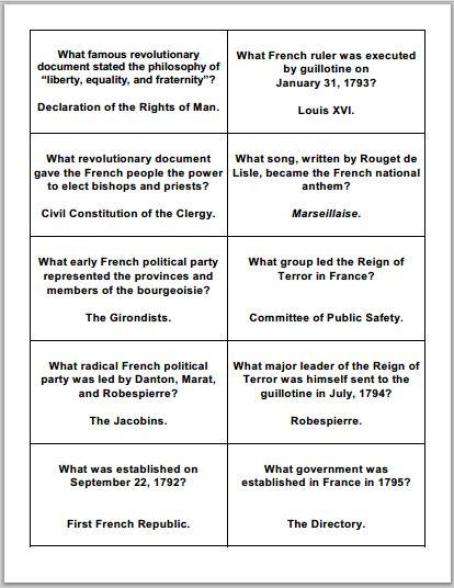 french revolution essay outline