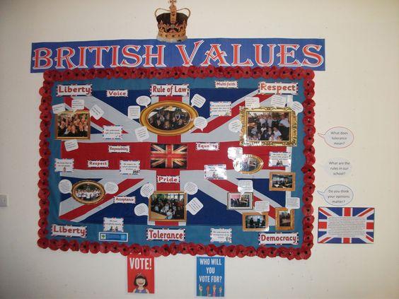 british values display - Google Search