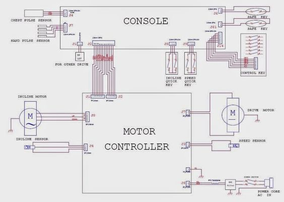smooth treadmill incline motor wiring diagram