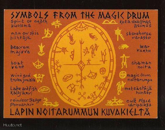 Sami Magic Drum symbols