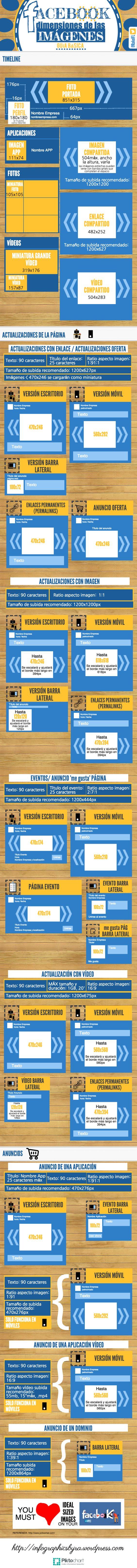 Tamaños de las imágenes en FaceBook #infografia