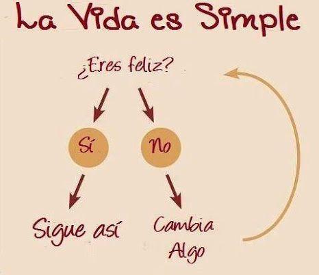 Resultado de imagen de la vida es simple