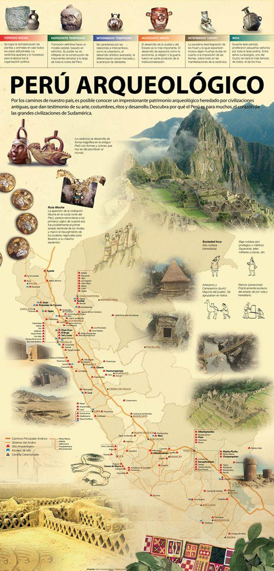 """Esta infografía está genial: """"El Perú arqueologico"""" #Infografía #Perú"""