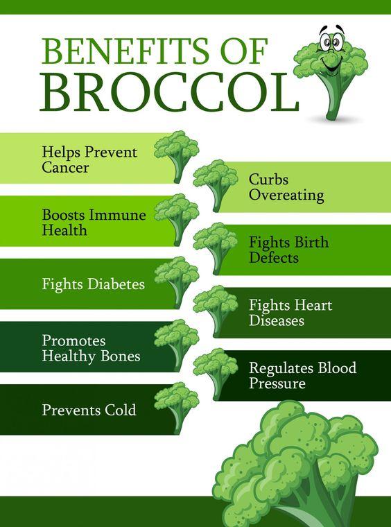 Broccoli for Immunity