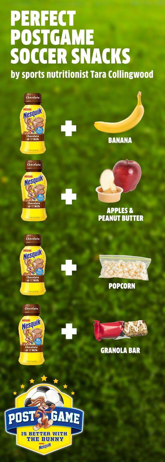 "As team mom there's a lot to worry about — so we teamed up with sports nutritionist Tara Collingwood, MS, RDN, CSSD to create a ""tip sheet"" full of healthy postgame snack ideas. Pair a Nesquik with one of these nutritious options for an all-around balanced snack for young soccer stars. Research shows that low-fat chocolate milk, with the ideal 3:1 ratio of carbohydrates to protein, is a great option to nourish tired muscles after prolonged activity. The team will love these winning combos!"