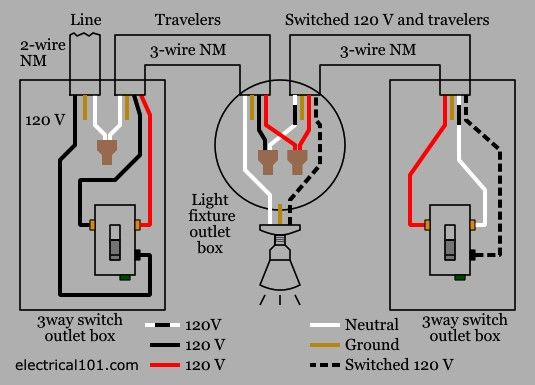 Electrical 3 Way Switch Wiring Schematic