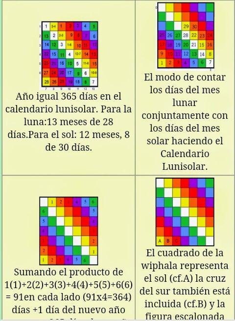Wipala Cosmovisión Andina Quechua Calendario Lunisolar Arte De Collage Calendario