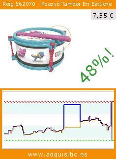 Reig 662070 - Pocoyó Tambor En Estuche (Juguete). Baja 48%! Precio actual 7,35 €, el precio anterior fue de 14,20 €. https://www.adquisitio.es/reig/662070-pocoy%C3%B3-tambor