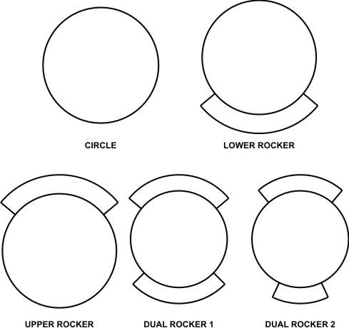 Rocker Patch Template Free Download Template Free Templates Free Download Rocker Motorcycle club patch template photoshop