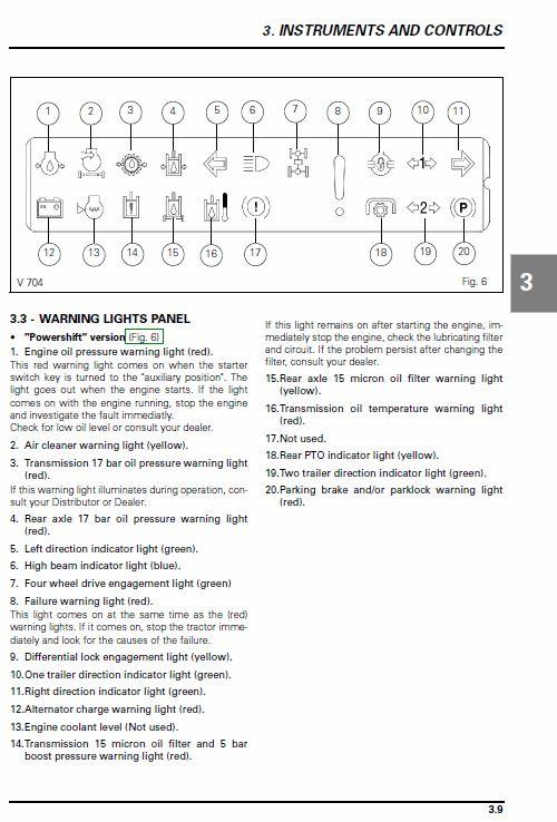 Massey Ferguson 8260 8270 8280 Tractor Service Manual Tractors Massey Ferguson Repair Guide