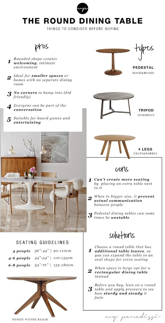 Round Dining The Round And Things To On Pinterest