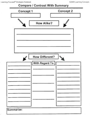 This worksheet can be used for students to compare and contrasts stories they read.   5th grade reading standard 5: Compare and contrast the overall structure (e.g., chronology, comparison, cause/effect, problem/solution) of events, ideas, concepts, or information in two or more texts.