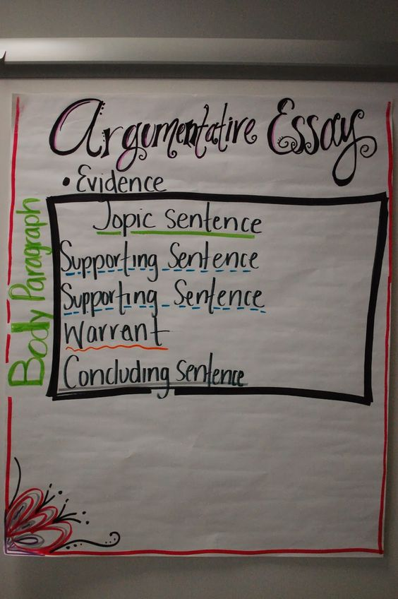 English Language Arts Standards » Writing » Grade 6-8