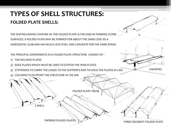 Shell Structures Advanced Building Construction Shell Structure Building Construction Structure Design