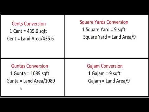 How To Measure Land How To Convert Sqft To Yards How To Calculate Cents Youtube Converter Measurements Calculator