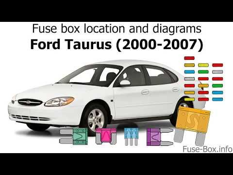 Pin By Tiekaa On Wiring Diagram In 2020 Fuse Box Electrical Fuse Taurus