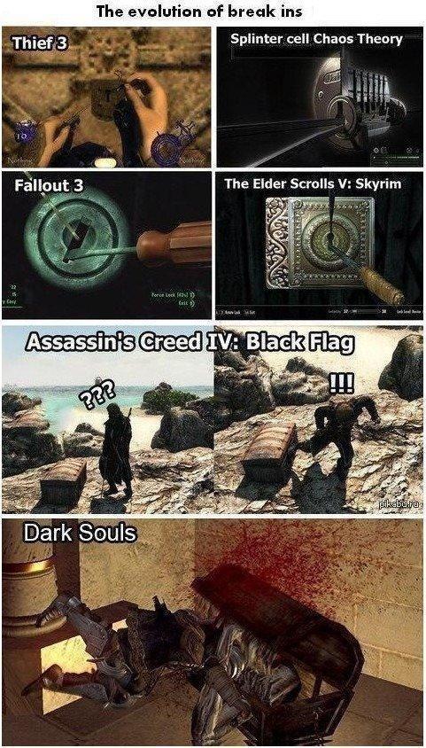 Pin De En Memes Memes De Juegos Memes Divertidos Videojuegos Divertidos
