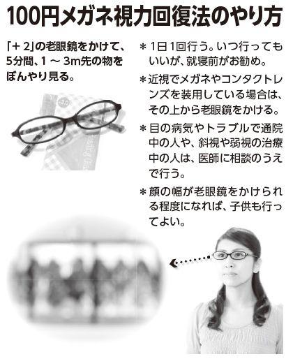 子供 視力 回復