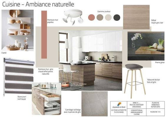 Espaces à Rêver Planche ambiance cuisine I En cours u2013 Appartement