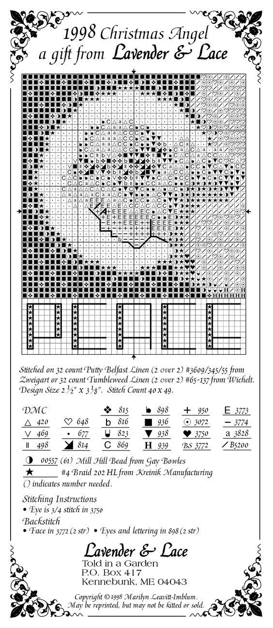 1998 angel pattern