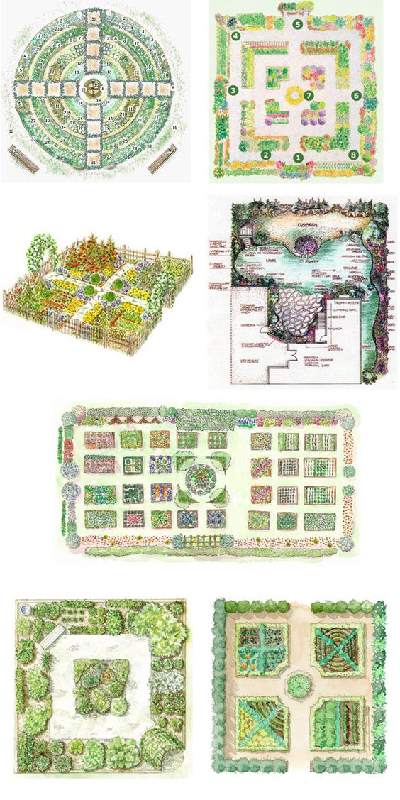 Herb Garden Design Ideas farm landscape design ideas resurrecting the craft of simple and healthy living on a small farm landscape ideas pinterest herbs garden herbs Kitchen Garden Design Ideas Drawings A List Of Sources Magazines With Inspiration