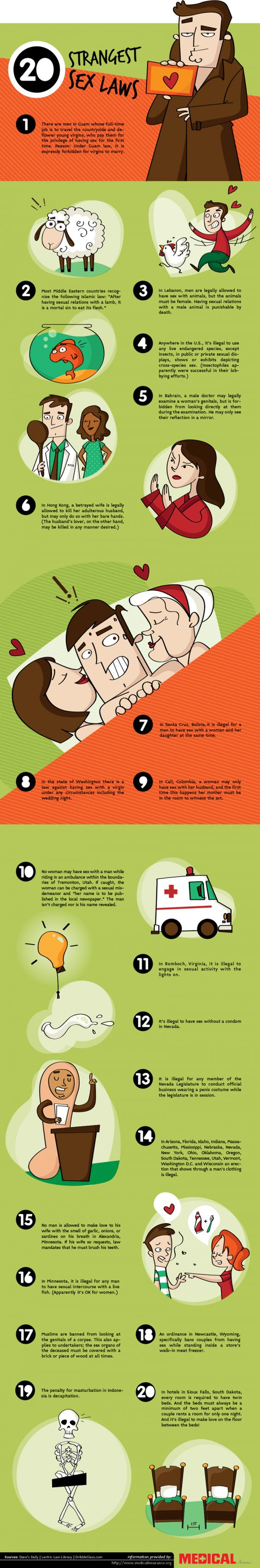 Strange & Funny Sex Laws Infographic: